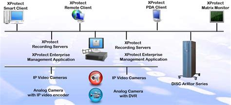 wall mounted data sizes video surveillance archive disc archiving systems blu
