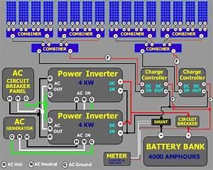 8kw Solar Energy System Wiring Diagram