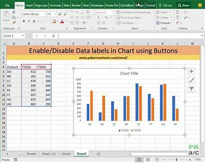Data Labels Excel Chart Enable Outside End