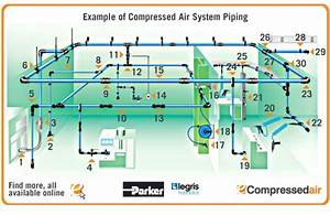 Compressed Air Piping Example