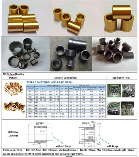 bearing bushing sintered copper bushing hs code