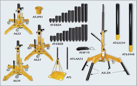 Manufacturer Of Portable Hydraulic