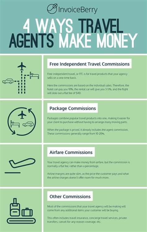 travel agent  images