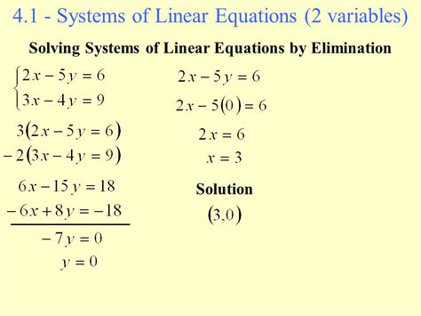 37  Graphing Linear Inequalities  Ppt Download