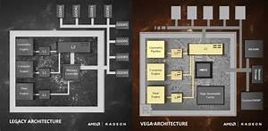 Preview  Amd Vega Next