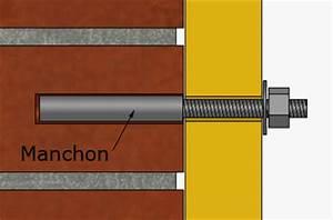 Ancrage Poteau Bois : ancrer un poteau de cl ture en bois dans un mur ~ Edinachiropracticcenter.com Idées de Décoration