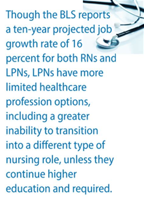 Lpn To Bsn Online Programs Lpn To Bsn Rn  Autos Post. Convert Radians To Degrees Az Massage School. Jacksonville Florida Attorneys. Itchy Scalp Hair Growth Human Resource System. Valve Cover Gasket Cost American It Solutions. Online Degrees In Biology Tree Pruning Basics. Virgin Mobile Service Problems. Online Mainframe Training Us Air Force School. Jackson School Of The Arts Self Storage York