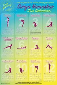 Wake Up With Surya Namaskar (Yoga Sun Salutation) Poster