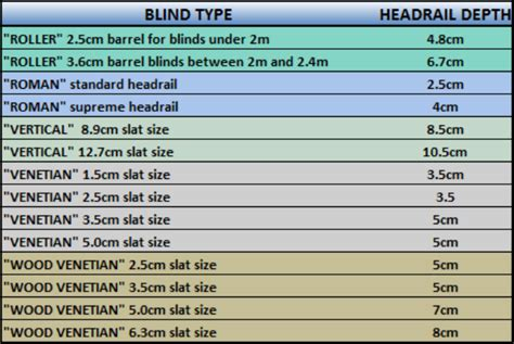 how to measure for blinds how to measure for bay window blinds