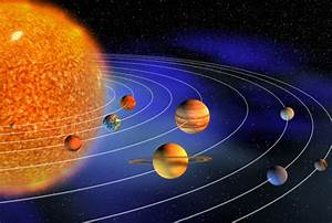 With All Planets around Sun (page 3) - Pics about space