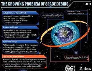 17 Best images about Space Junk on Pinterest | Technology ...