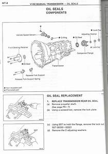 Some Help With The V160 Driveshaft Flange And Oil Seal