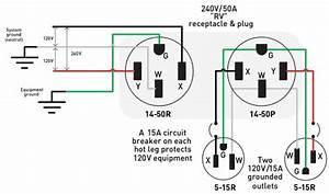 220v Wiring Basics
