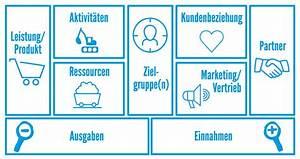 Bershka Online Shop Deutsch : 500 gesch ftsideen 2019 inspiration jetz erfolgreich gr nden ~ Orissabook.com Haus und Dekorationen