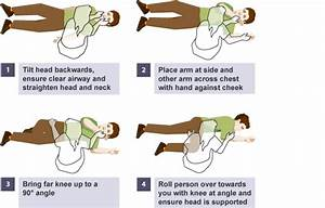 How To Put Someone Into The Recovery Position  U2013 Cpr Test
