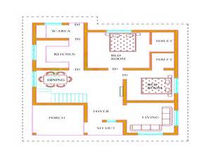 2 Bedroom House Plans Kerala