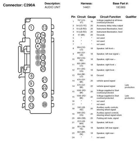 wiring diagram fonline forums