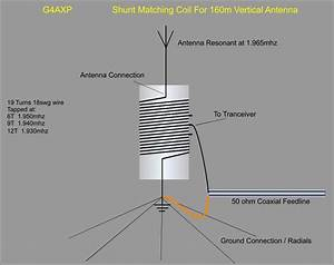 The G4axp    Vk6mc 160 Meter Vertical Antenna