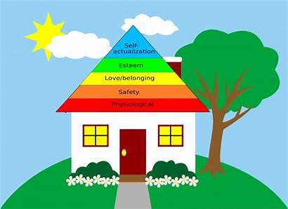 Needs Hierarchy Estate Maslow Safety Cancer Clip