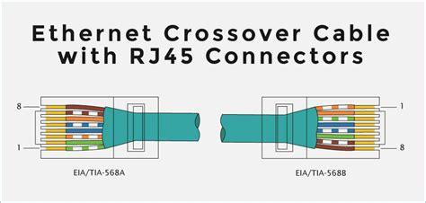 ethernet rj45 wiring diagram vivresaville