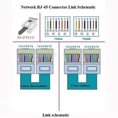 lan wire connector rj 45 cat 5e cat 6 rj45 connectors buy rj45 connectors wire connector cat6