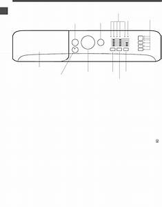 Page 8 Of Indesit Washer Xwa 71451 User Guide