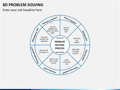 Effective problem solving techniques when exposed to competing value systems primary homework help greece sparta nursing and critical thinking organ donation research paper organ donation research paper