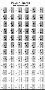 Power Chords Chart Power Chords Guitar Learning In 2019 Pinterest