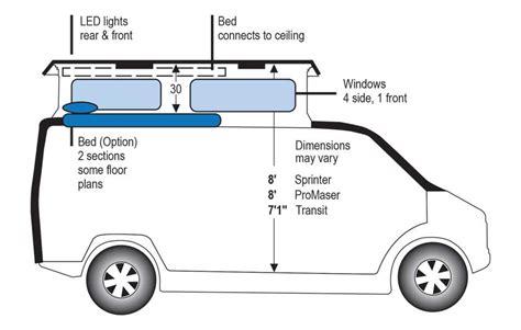 sportsmobile custom camper vans penthouse tops