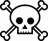 Skull Coloring Bones Pages Crossbones Cliparts Clip Computer Designs sketch template