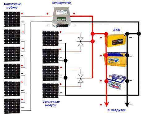 Солнечные электростанции. Схема электроснабжения дома от солнечных батарей
