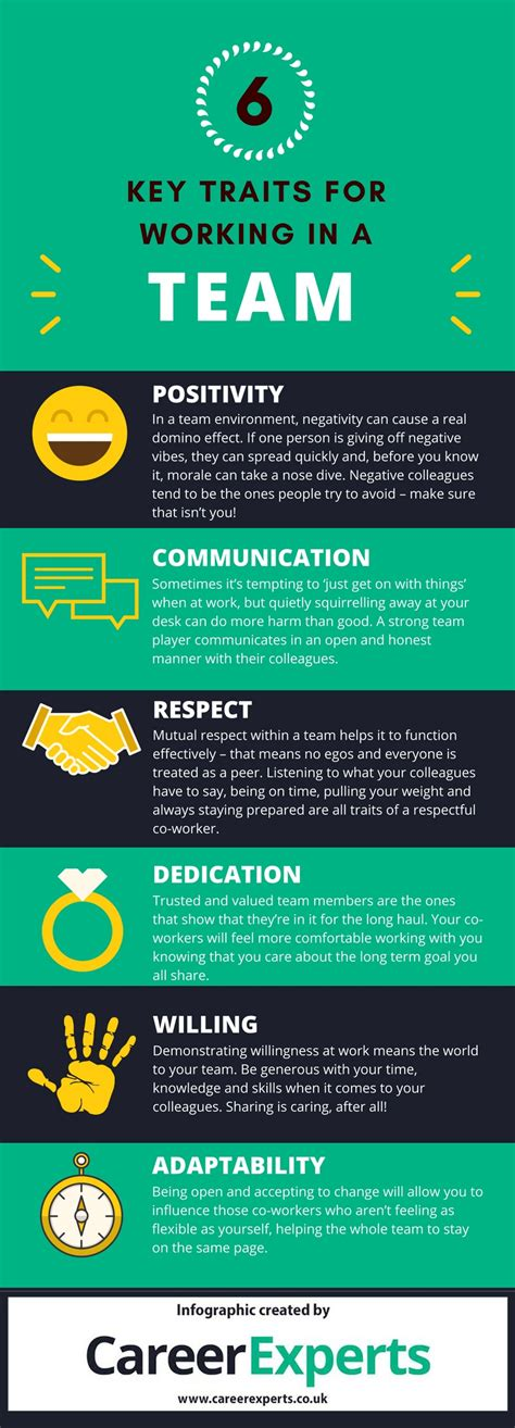 key teamwork personality traits infographic  learning