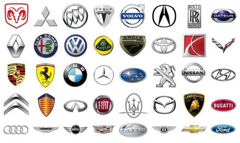 World Car Brands, Car Symbols And Emblems