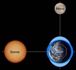 Entfernung Erde Sonne Berechnen :  ~ Themetempest.com Abrechnung
