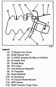 Broke A Line On My 01 Olds Alero  In Diagram Says  1  To Rocker Arm Cover  What Part Is That  Is