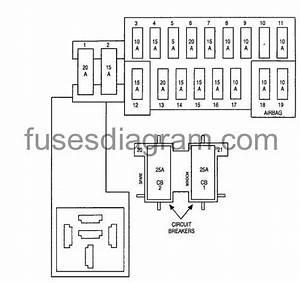 2012 Dodge Durango Fuse Box Diagram Florian Ferrier 41478 Enotecaombrerosse It