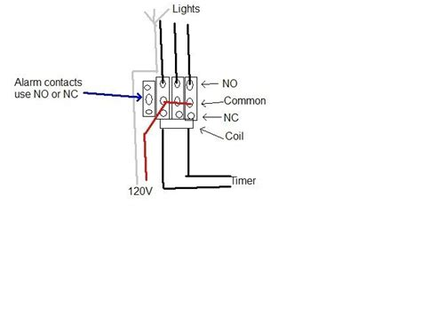 Wiring Lighting Contactor Decoratingspecial