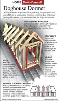 house plans with big windows raising the roof dormers home partners painting and