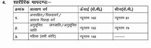 Jharkhand Police SI Vacancy 2017 Online Form JSSC 3019 Sub ...