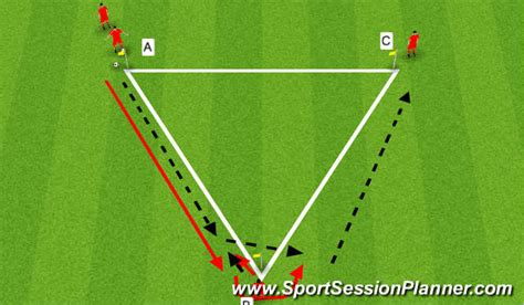 Football/Soccer: Triangle Passing combinations #1 ...