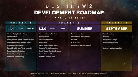 destiny warmind expansion launches xbox