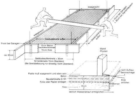 Bodenplatte Garage Anleitung by Service Bodenplatte Gartenhaus Fertiggarage