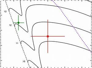 Wiring Diagram Database  A Hertzsprung Russell Diagram
