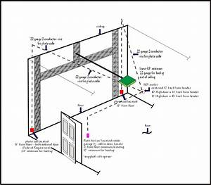 Exceptional Garage Door Wiring Diagram  3 Garage Door Opener Wiring Diagram