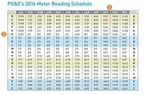 Meter Reading Schedule