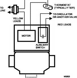 similiar honeywell zone valve schematic keywords honeywell zone valve v8043f1036 wiring diagram zone valve wiring zone