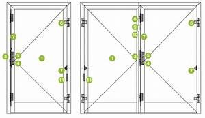 Einbruchschutz Tür Nachrüsten : einbruchschutz fenster t ren rolladen vom meisterbetrieb ~ Lizthompson.info Haus und Dekorationen