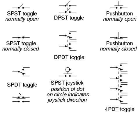 Switches Hand Actuated Circuit Schematic Symbols