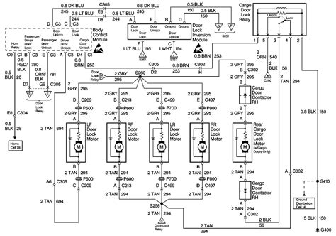 Fl60 Fuse Box Diagram by 2000 Freightliner Fl80 Fuse Box Diagram Automotive