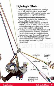The Industry Standard Technical Rescue Guide
